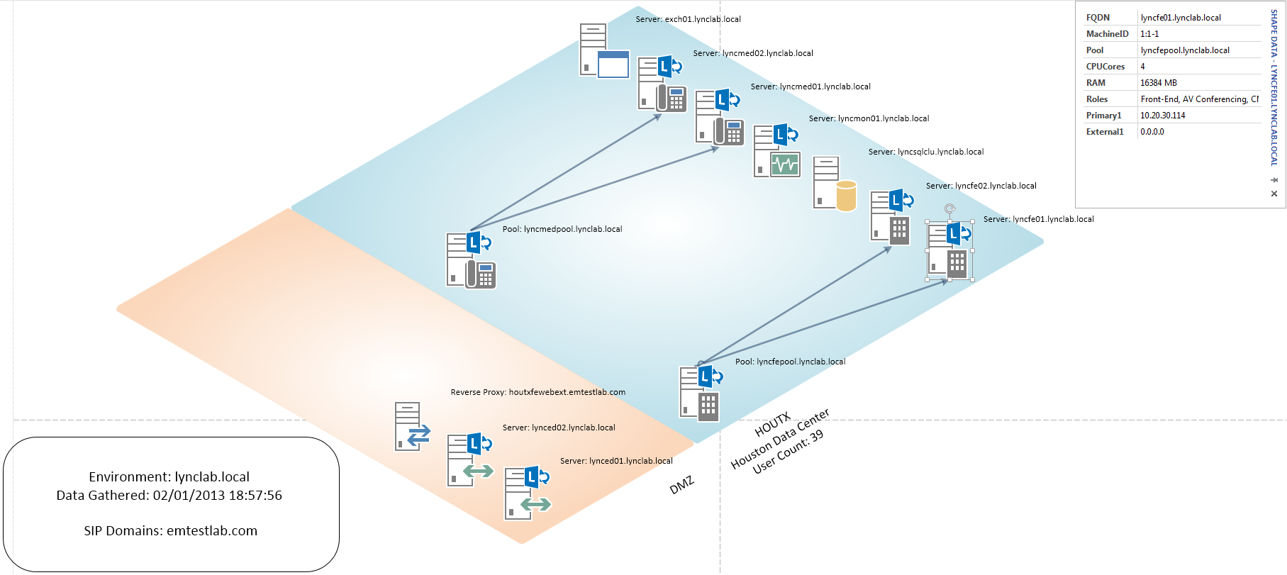 Sharepoint Visio Diagram Templates Trusted Schematics Process Flow 2013 Cms Diagrams Tools U2022 2010